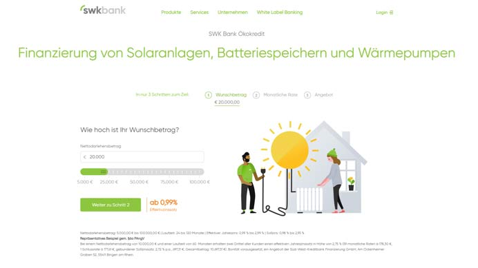 SWK Bank Solarkredit