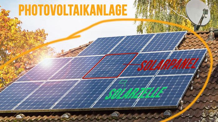 Solarpanel, Solarzelle und Photovoltaikanlage